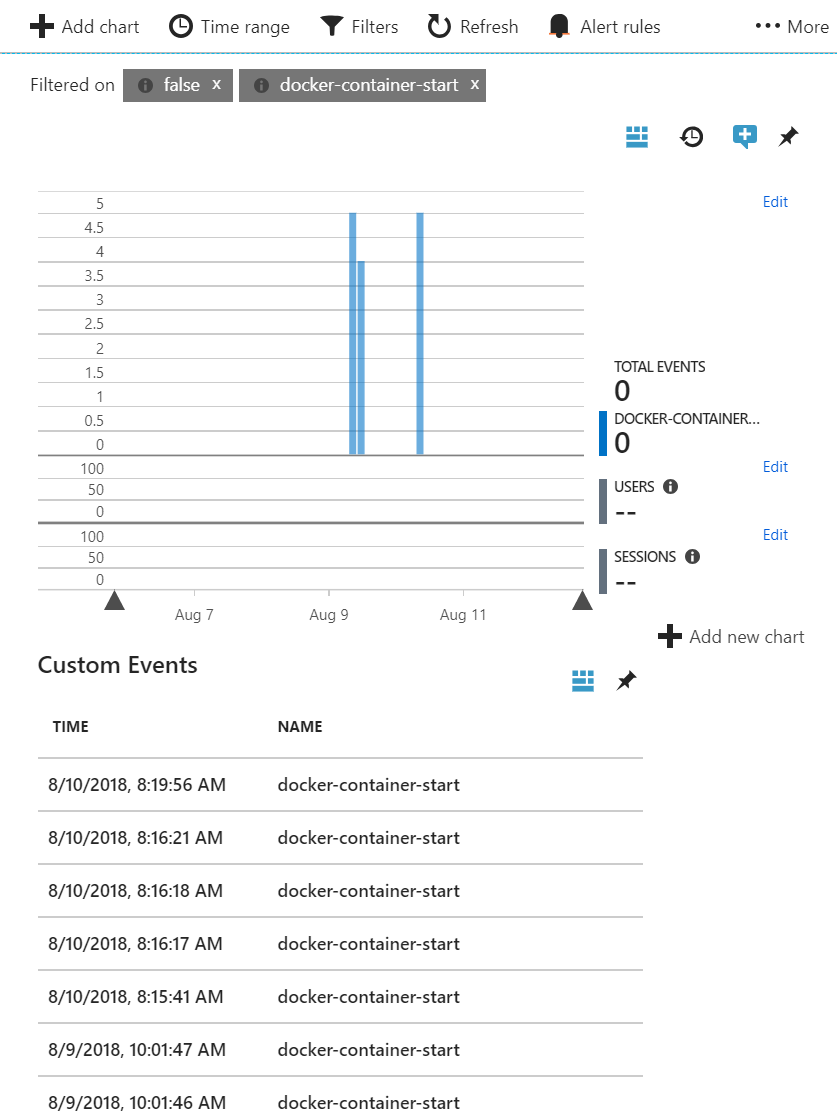 Azure App Insights - Docker Events (List by Container)